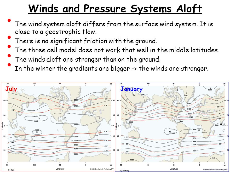 Winds and Pressure Systems Aloft The wind system aloft differs from the surface wind system. It is close to a geostrophic flow. There is no significan