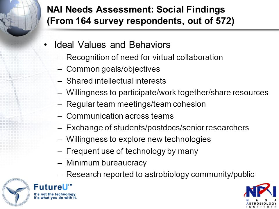 NAI Needs Assessment: Social Findings (From 164 survey respondents, out of 572) Ideal Values and Behaviors –Recognition of need for virtual collaboration –Common goals/objectives –Shared intellectual interests –Willingness to participate/work together/share resources –Regular team meetings/team cohesion –Communication across teams –Exchange of students/postdocs/senior researchers –Willingness to explore new technologies –Frequent use of technology by many –Minimum bureaucracy –Research reported to astrobiology community/public