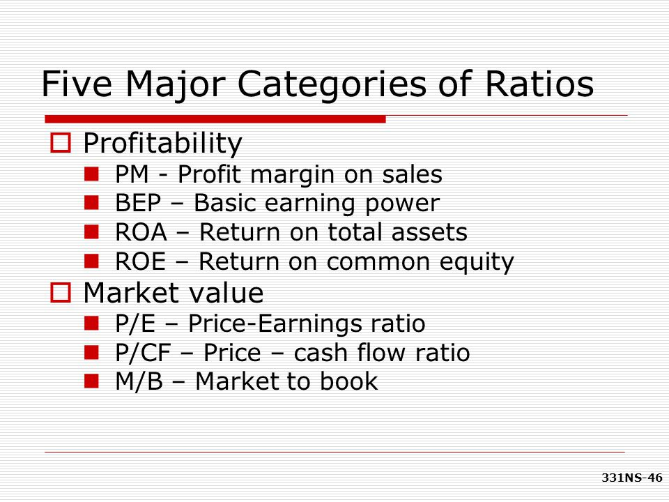 331NS-46 Five Major Categories of Ratios  Profitability PM - Profit margin on sales BEP – Basic earning power ROA – Return on total assets ROE – Retu