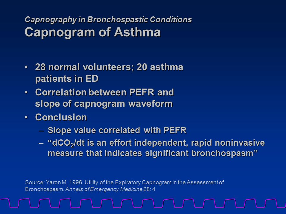 Capnography in Bronchospastic Conditions Capnogram of Asthma 28 normal volunteers; 20 asthma patients in ED28 normal volunteers; 20 asthma patients in ED Correlation between PEFR and slope of capnogram waveformCorrelation between PEFR and slope of capnogram waveform ConclusionConclusion –Slope value correlated with PEFR – dCO 2 /dt is an effort independent, rapid noninvasive measure that indicates significant bronchospasm Source: Yaron M.