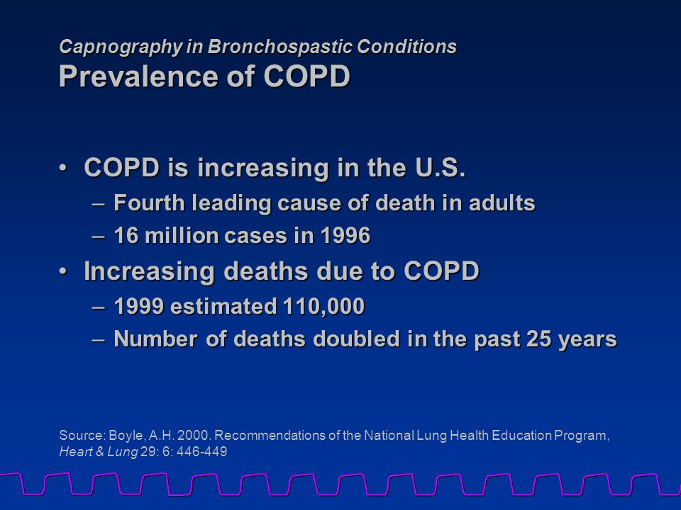 Capnography in Bronchospastic Conditions Prevalence of COPD COPD is increasing in the U.S.COPD is increasing in the U.S. –Fourth leading cause of deat