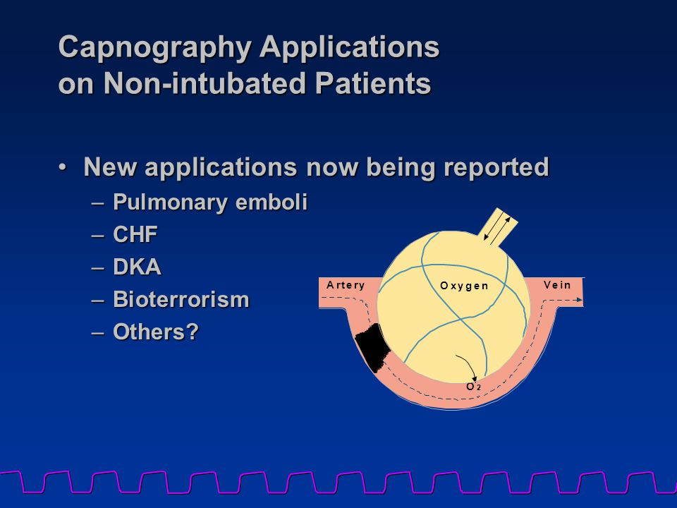 Capnography Applications on Non-intubated Patients New applications now being reportedNew applications now being reported –Pulmonary emboli –CHF –DKA –Bioterrorism –Others