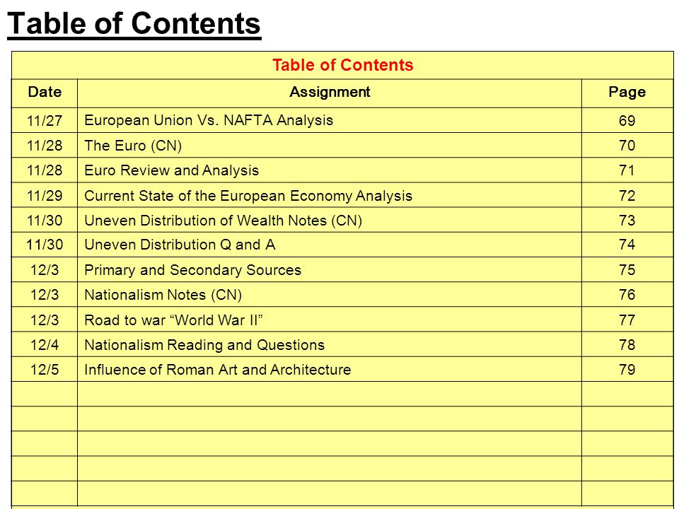 Table of Contents DateAssignmentPage 11/27 European Union Vs.