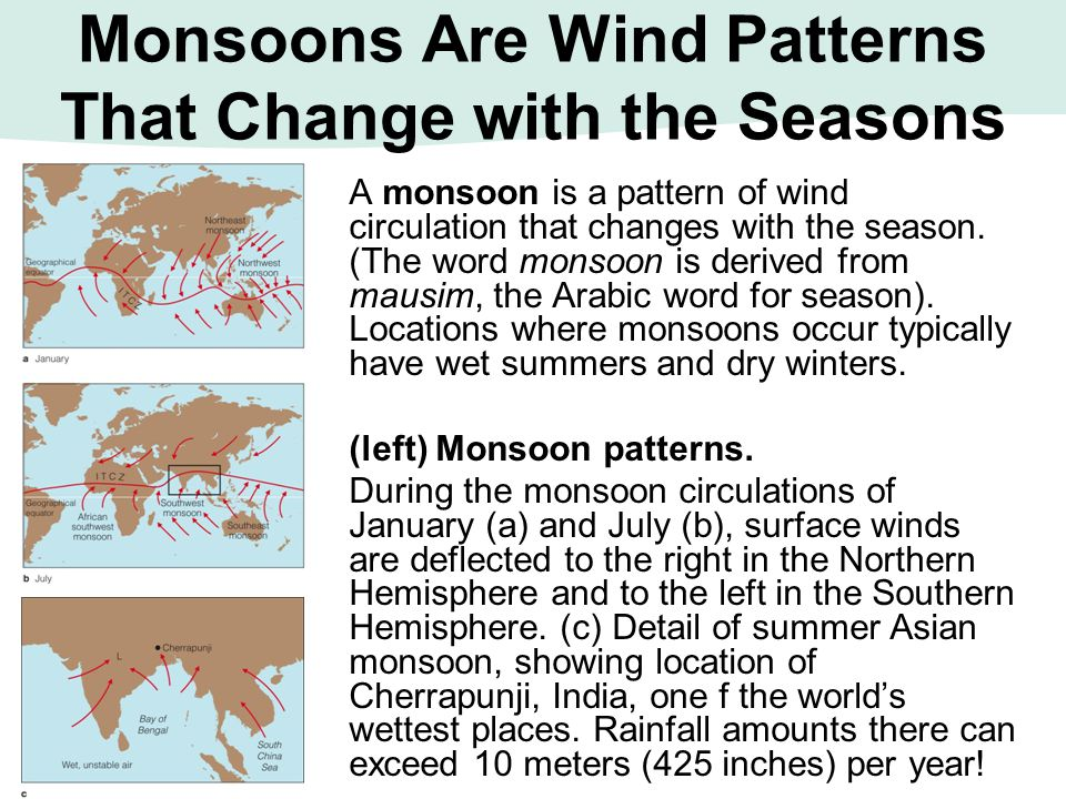 A monsoon is a pattern of wind circulation that changes with the season.