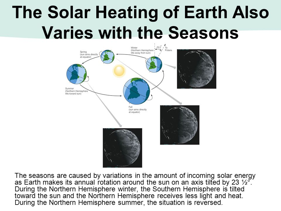 The Solar Heating of Earth Also Varies with the Seasons The seasons are caused by variations in the amount of incoming solar energy as Earth makes its