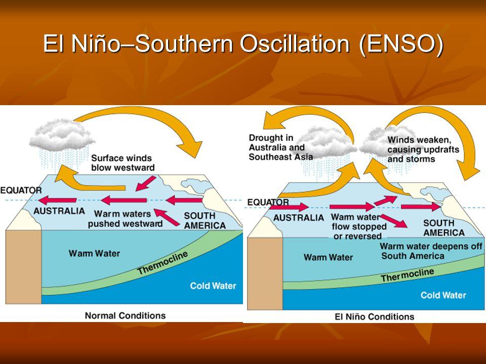 El Niño–Southern Oscillation (ENSO) © Brooks/Cole Publishing Company / ITP Fig. 7–8