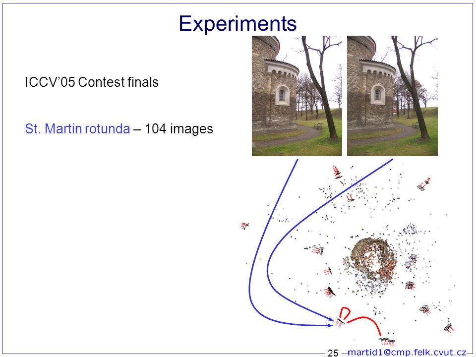 25 Experiments ICCV'05 Contest finals St. Martin rotunda – 104 images