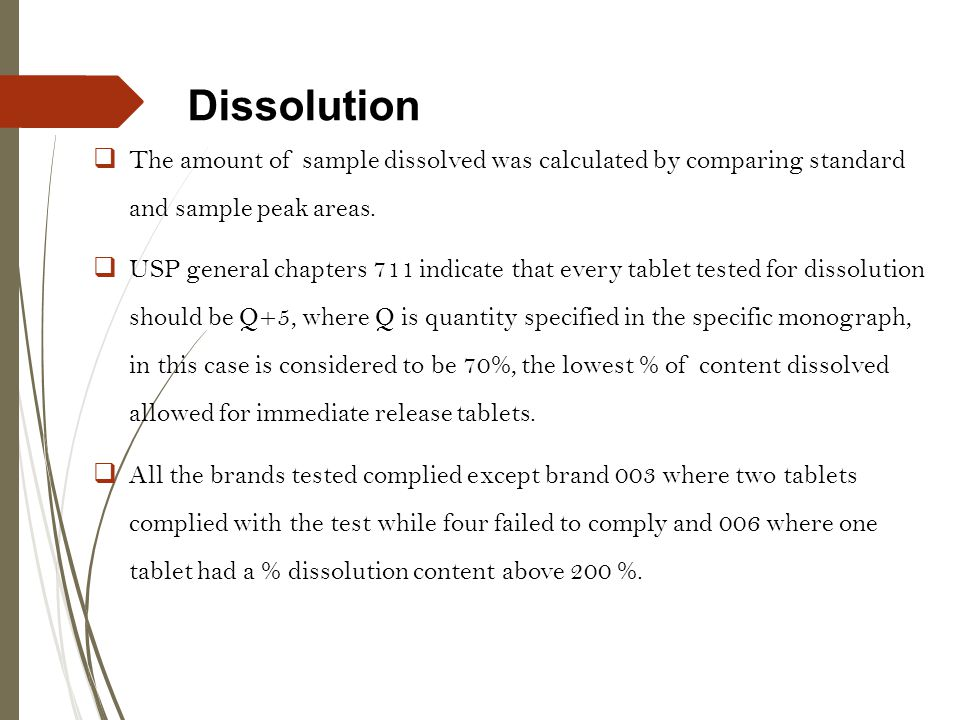  The amount of sample dissolved was calculated by comparing standard and sample peak areas.  USP general chapters 711 indicate that every tablet tes