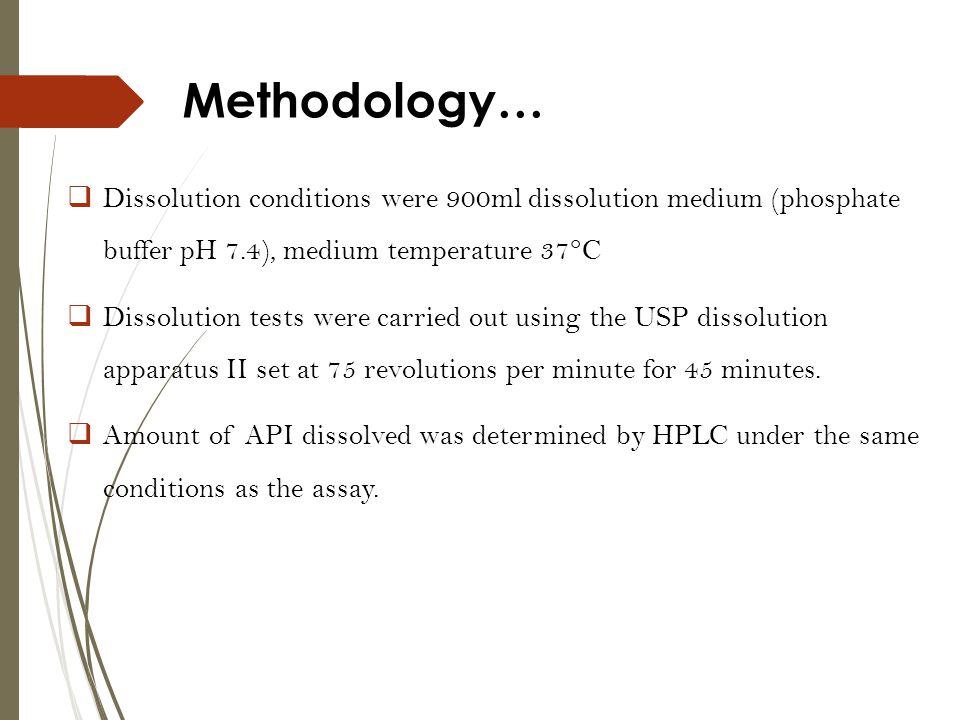 Methodology…  Dissolution conditions were 900ml dissolution medium (phosphate buffer pH 7.4), medium temperature 37°C  Dissolution tests were carrie