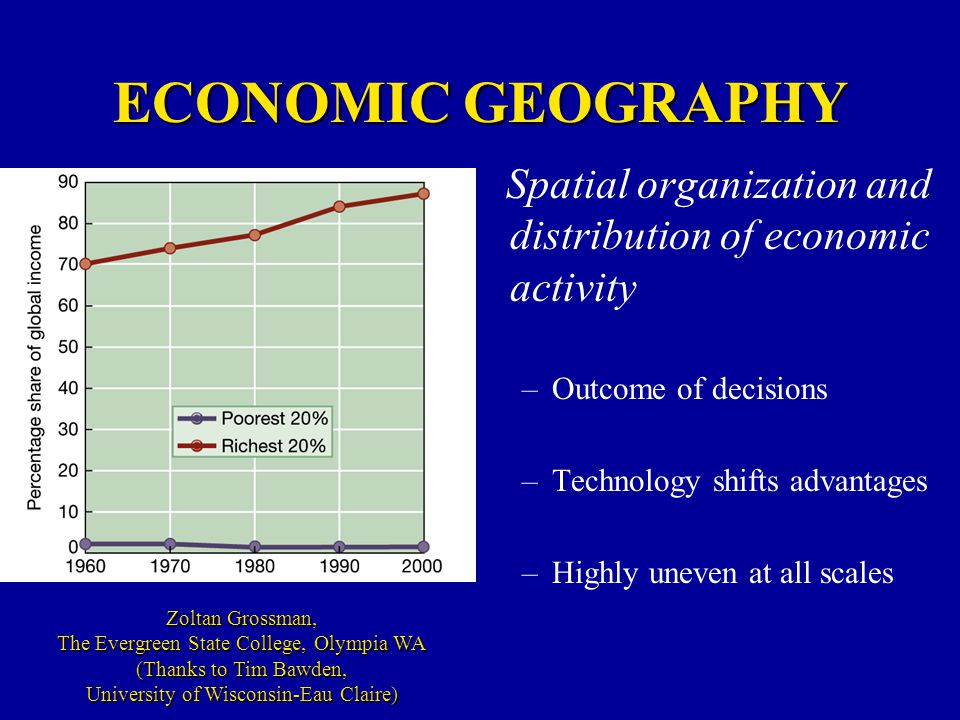 ECONOMIC GEOGRAPHY Spatial organization and distribution of economic activity –Outcome of decisions –Technology shifts advantages –Highly uneven at all scales Zoltan Grossman, The Evergreen State College, Olympia WA (Thanks to Tim Bawden, University of Wisconsin-Eau Claire)