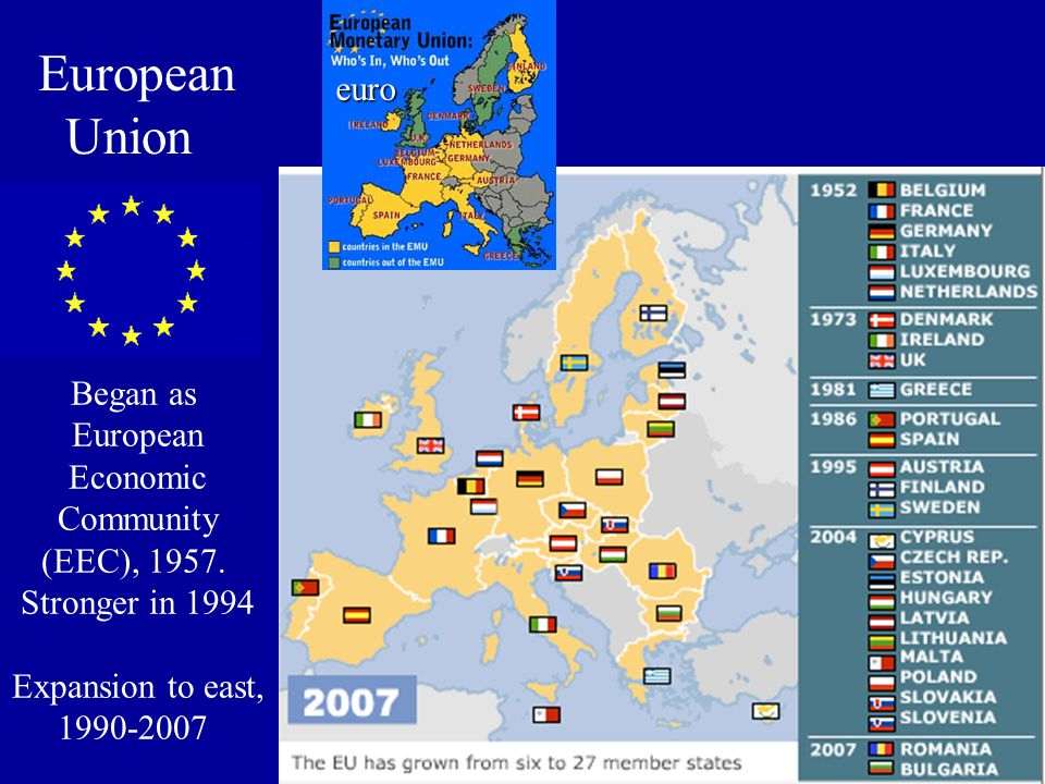 European Union Began as European Economic Community (EEC), 1957. Stronger in 1994 Expansion to east, 1990-2007 euro