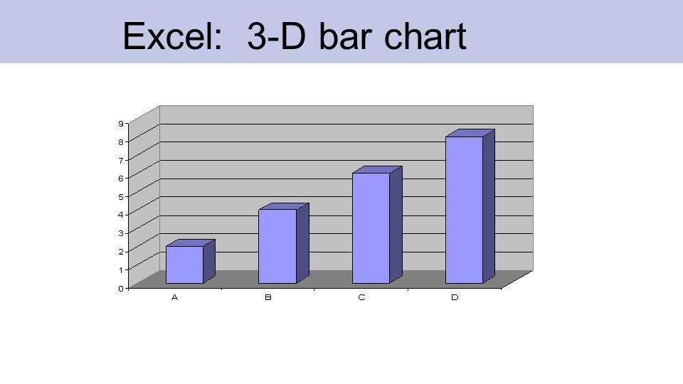 Excel: 3-D bar chart