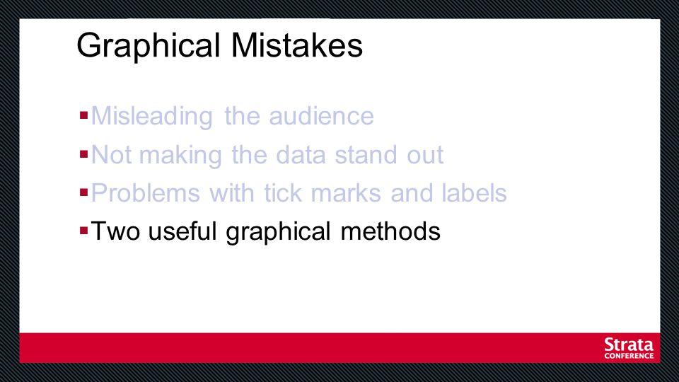 Useful graphical methods Dot plots Trellis graphics