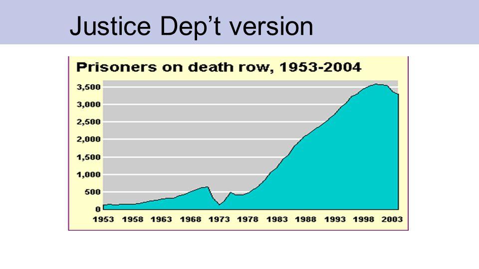 Justice Dep't version