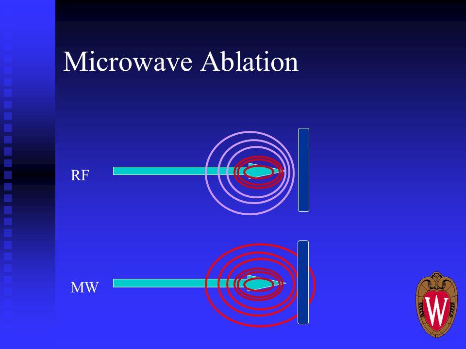 Microwave Ablation MW RF