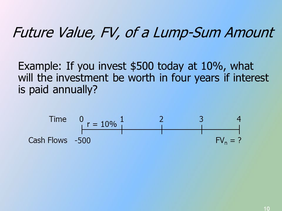 10 Future Value, FV, of a Lump-Sum Amount Example: If you invest $500 today at 10%, what will the investment be worth in four years if interest is pai