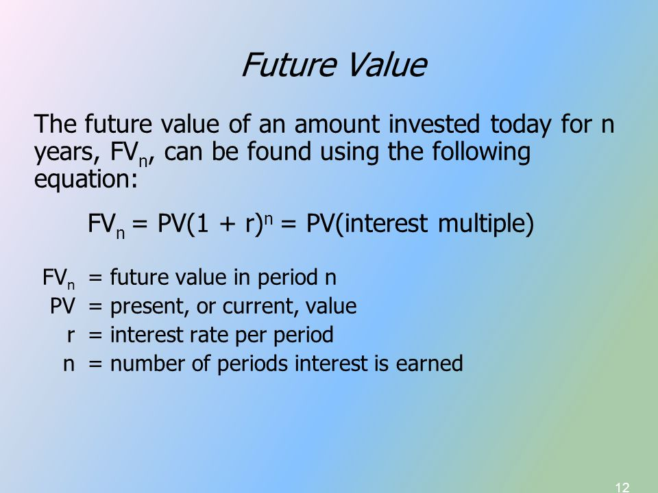 12 Future Value The future value of an amount invested today for n years, FV n, can be found using the following equation: FV n = PV(1 + r) n = PV(int