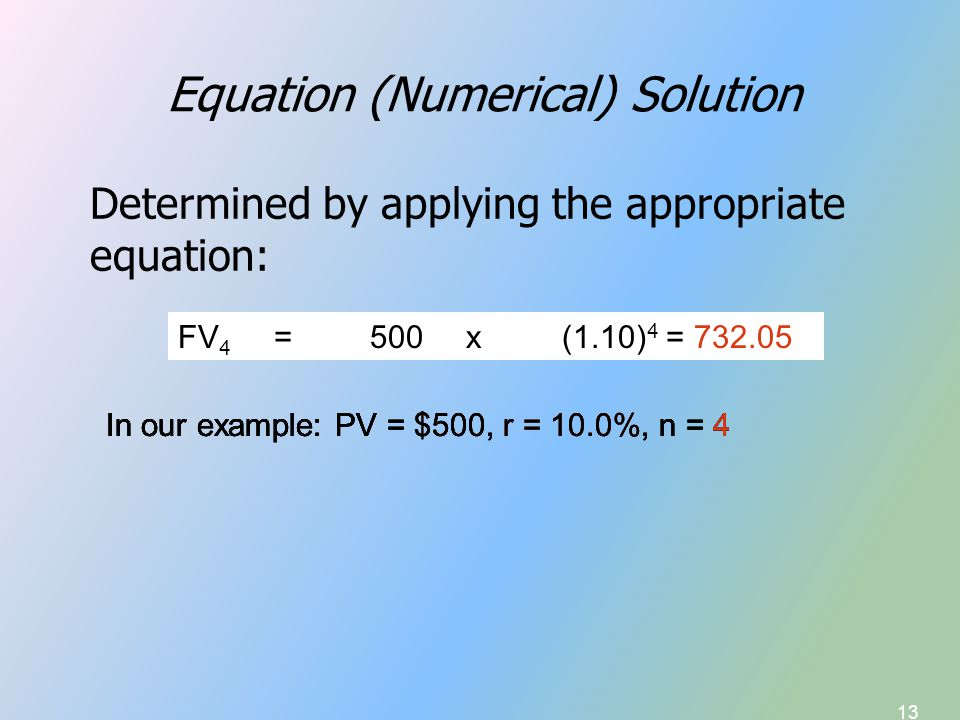 13 Equation (Numerical) Solution Determined by applying the appropriate equation: FV n = PVx(1 + r) n In our example: PV = $500, r = 10.0%, n = 4 FV n