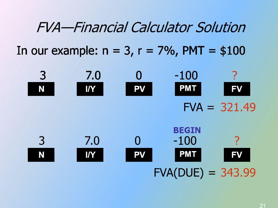 21 FVA—Financial Calculator Solution N I/Y PV PMT FV 321.49 In our example: n = 3, r = 7%, PMT = $100 3 In our example: n = 3, r = 7%, PMT = $100 37.0 In our example: n = 3, r = 7%, PMT = $100 37.00 In our example: n = 3, r = 7%, PMT = $100 37.00-100 In our example: n = 3, r = 7%, PMT = $100 37.00-100.