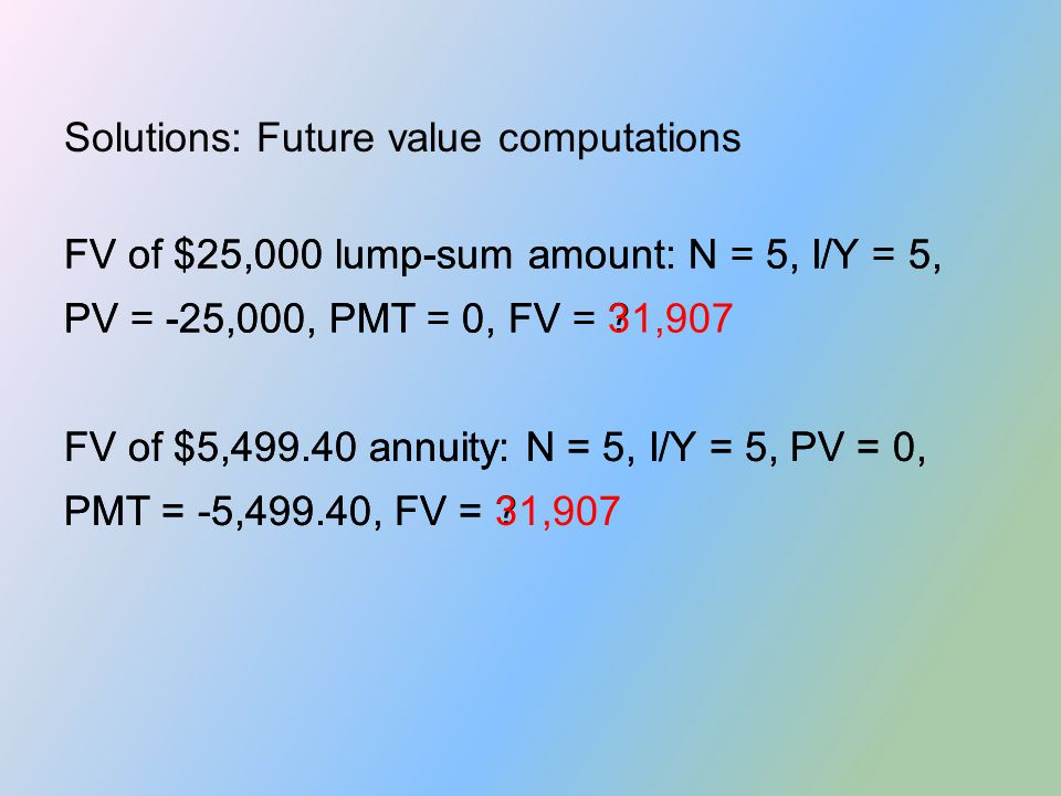 Solutions: Future value computations FV of $25,000 lump-sum amount: N = 5, I/Y = 5, PV = -25,000, PMT = 0, FV = .
