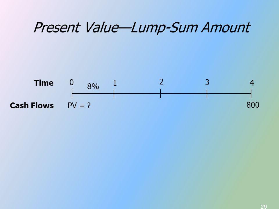 29 Present Value—Lump-Sum Amount 8% PV = ?Cash Flows 800 0 1 2 3 4Time