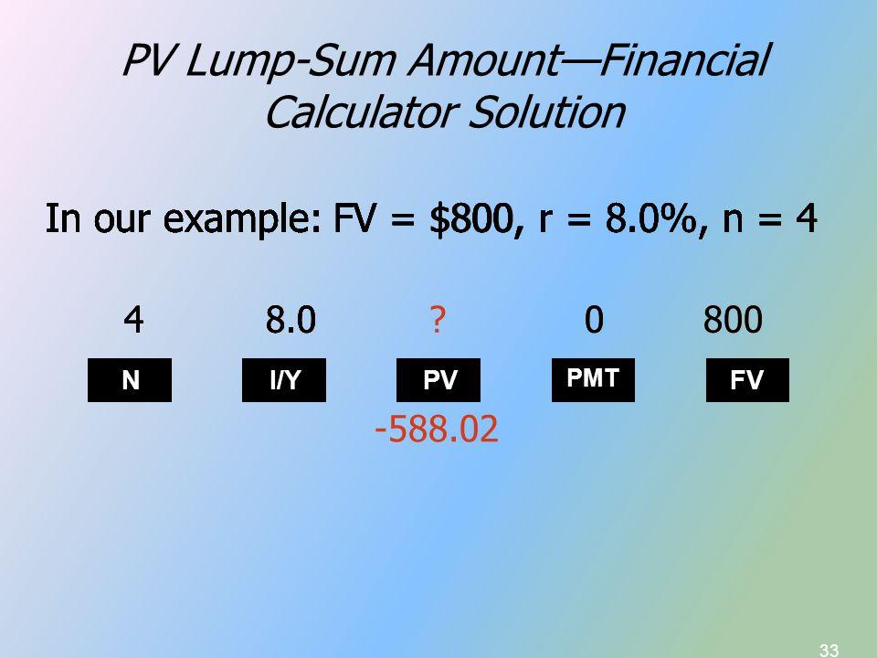 33 PV Lump-Sum Amount—Financial Calculator Solution In our example: FV = $800, r = 8.0%, n = 4 N I/Y PV PMT FV In our example: FV = $800, r = 8.0%, n = 4 4 In our example: FV = $800, r = 8.0%, n = 4 48.0 In our example: FV = $800, r = 8.0%, n = 4 48.00800 In our example: FV = $800, r = 8.0%, n = 4 48.00 In our example: FV = $800, r = 8.0%, n = 4 48.0.