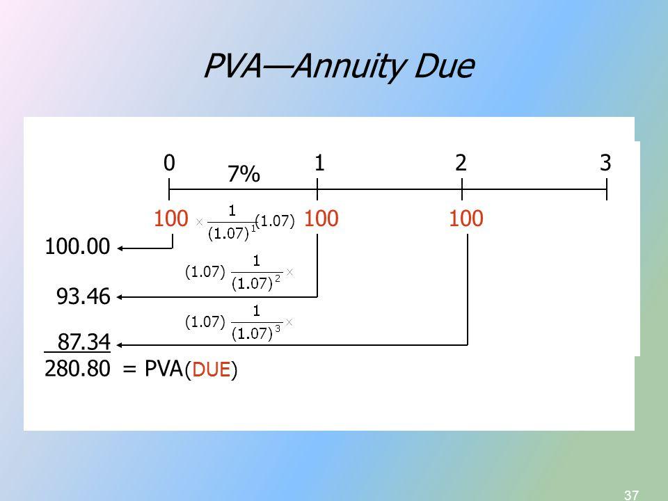 37 PVA—Annuity Due 100 7% 100 0123 93.46 87.34 81.63 262.43 = PVA 100 7% 100 0123 7% 100 0123 (1.07) 100.00 93.46 87.34 280.80 (DUE)