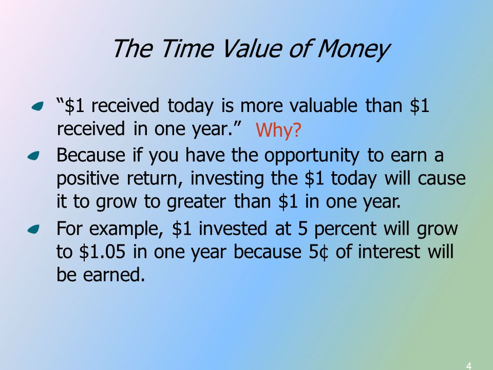 "4 The Time Value of Money ""$1 received today is more valuable than $1 received in one year."" Why? Because if you have the opportunity to earn a positi"