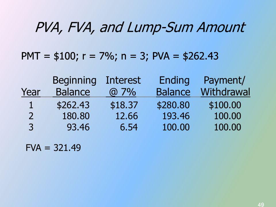 49 PVA, FVA, and Lump-Sum Amount PMT = $100; r = 7%; n = 3; PVA = $262.43 1$262.43$18.37$280.80$100.00 2180.8012.66193.46100.00 393.466.54100.00100.00 PMT = $100; r = 7%; n = 3; PVA = $262.43 BeginningInterest Ending Payment/ Year Balance @ 7%BalanceWithdrawal FVA = 321.49