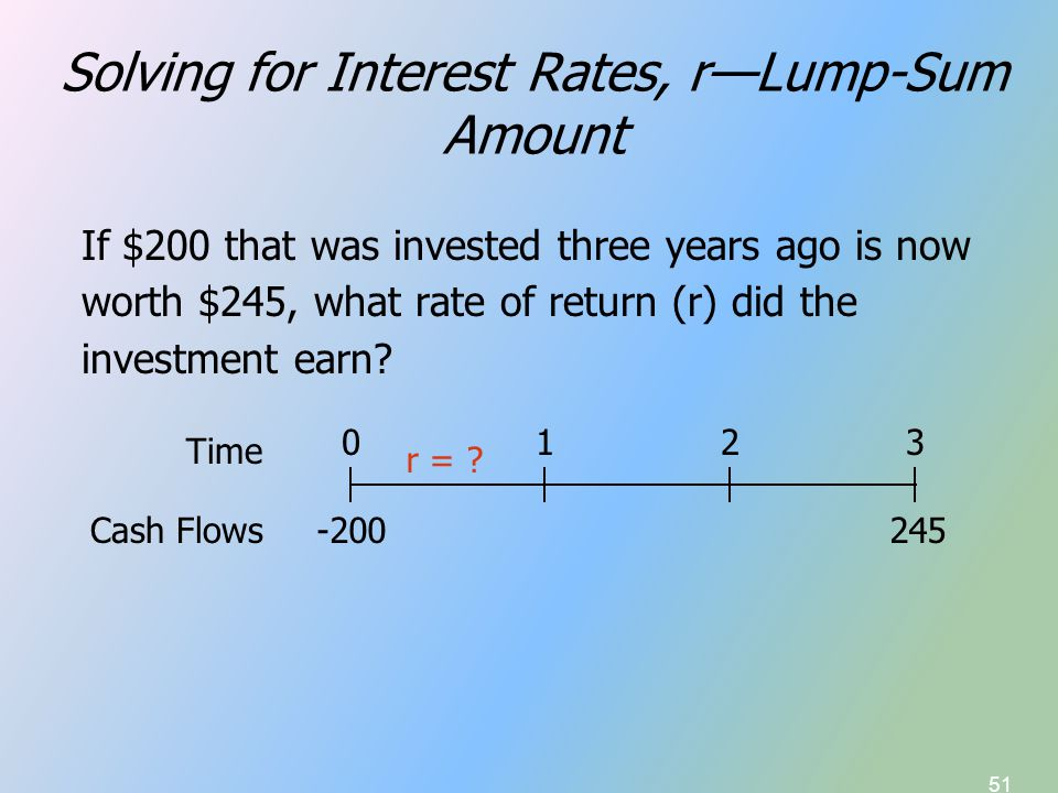 51 Solving for Interest Rates, r—Lump-Sum Amount If $200 that was invested three years ago is now worth $245, what rate of return (r) did the investme