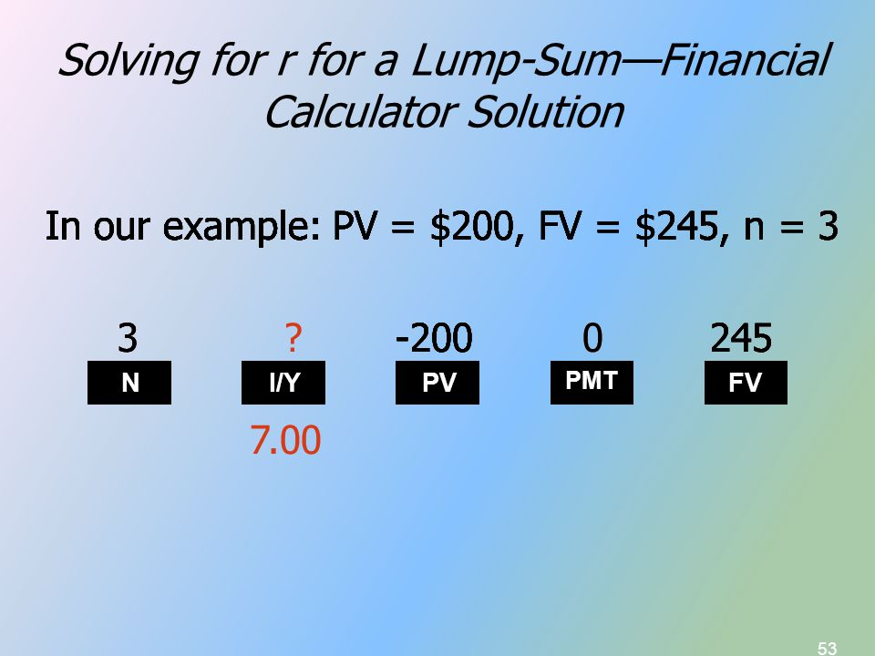 53 Solving for r for a Lump-Sum—Financial Calculator Solution In our example: PV = $200, FV = $245, n = 3 N I/Y PV PMT FV In our example: PV = $200, FV = $245, n = 3 -200 In our example: PV = $200, FV = $245, n = 3 -200245 In our example: PV = $200, FV = $245, n = 3 3-200245 In our example: PV = $200, FV = $245, n = 3 3-2000245 In our example: PV = $200, FV = $245, n = 3 3?-2000245 7.00