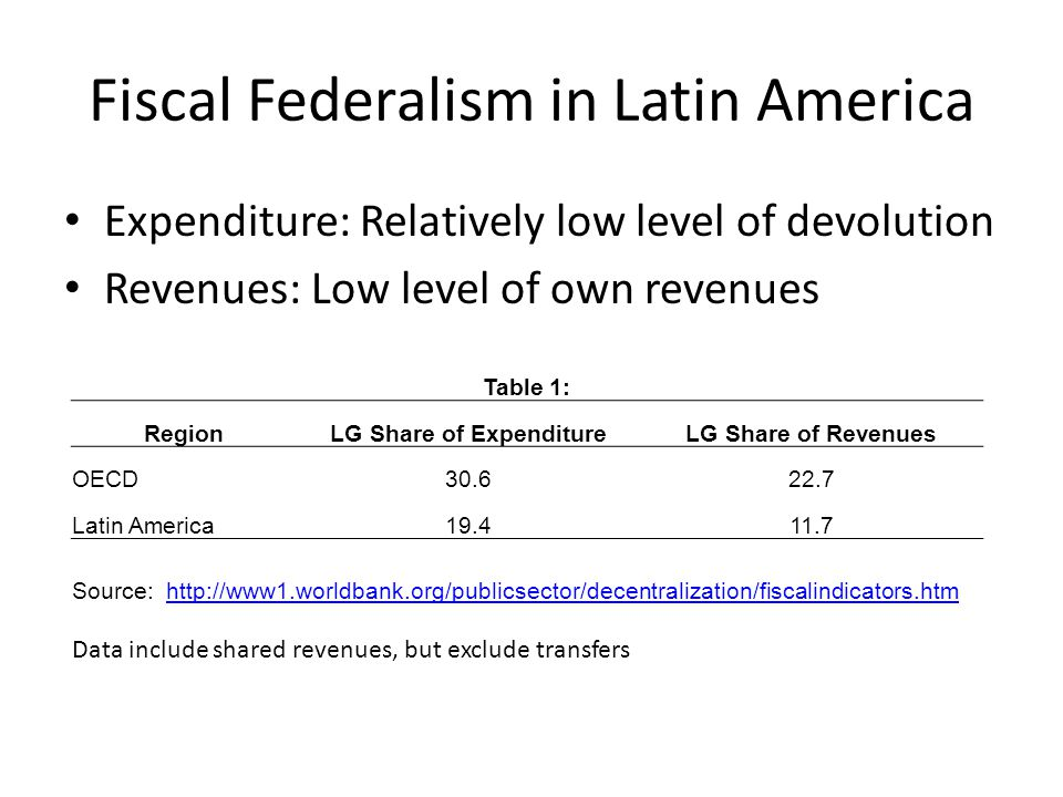 Fiscal Federalism in Latin America Expenditure: Relatively low level of devolution Revenues: Low level of own revenues Table 1: RegionLG Share of ExpenditureLG Share of Revenues OECD30.622.7 Latin America19.411.7 Source: http://www1.worldbank.org/publicsector/decentralization/fiscalindicators.htmhttp://www1.worldbank.org/publicsector/decentralization/fiscalindicators.htm Data include shared revenues, but exclude transfers