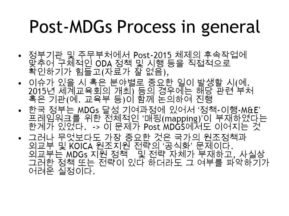 Post-MDGs Process in general 정부기관 및 주무부처에서 Post-2015 체제의 후속작업에 맞추어 구체적인 ODA 정책 및 시행 등을 직접적으로 확인하기가 힘들고 ( 자료가 잘 없음 ), 이슈가 있을 시 혹은 분야별로 중요한 일이 발생할 시 ( 예.