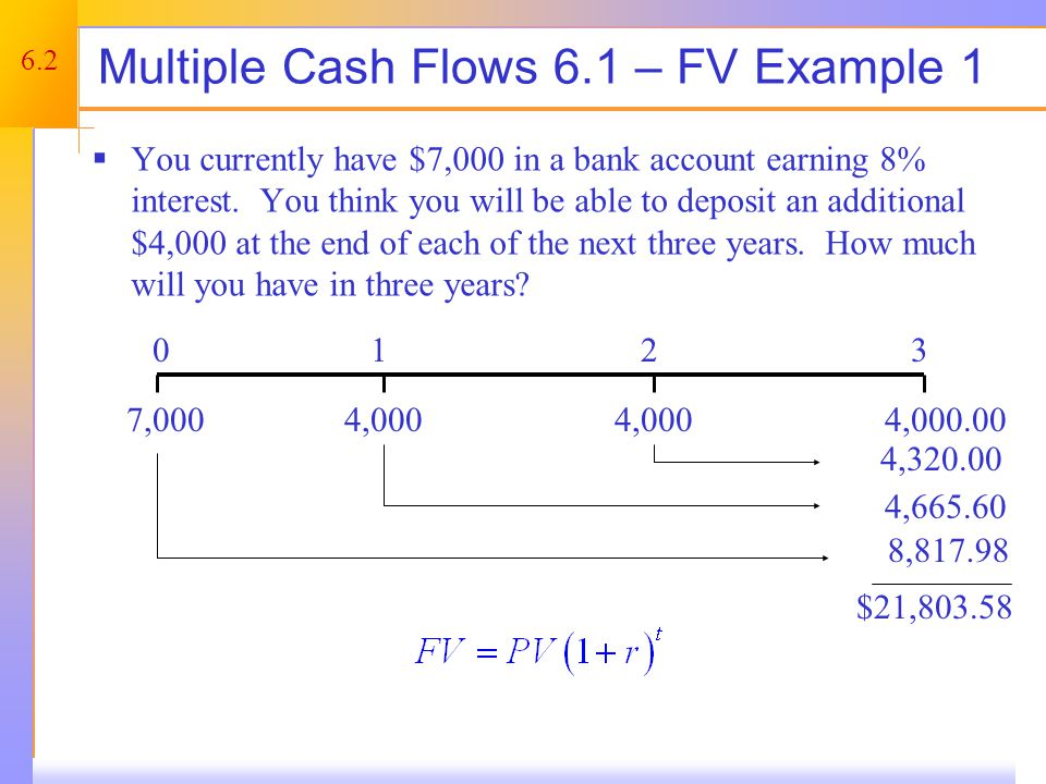 6.2 Multiple Cash Flows 6.1 – FV Example 1  You currently have $7,000 in a bank account earning 8% interest. You think you will be able to deposit an
