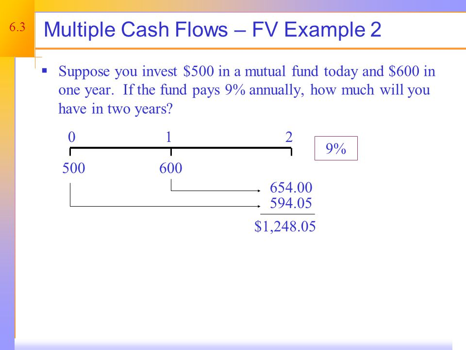 6.3 Multiple Cash Flows – FV Example 2  Suppose you invest $500 in a mutual fund today and $600 in one year. If the fund pays 9% annually, how much w