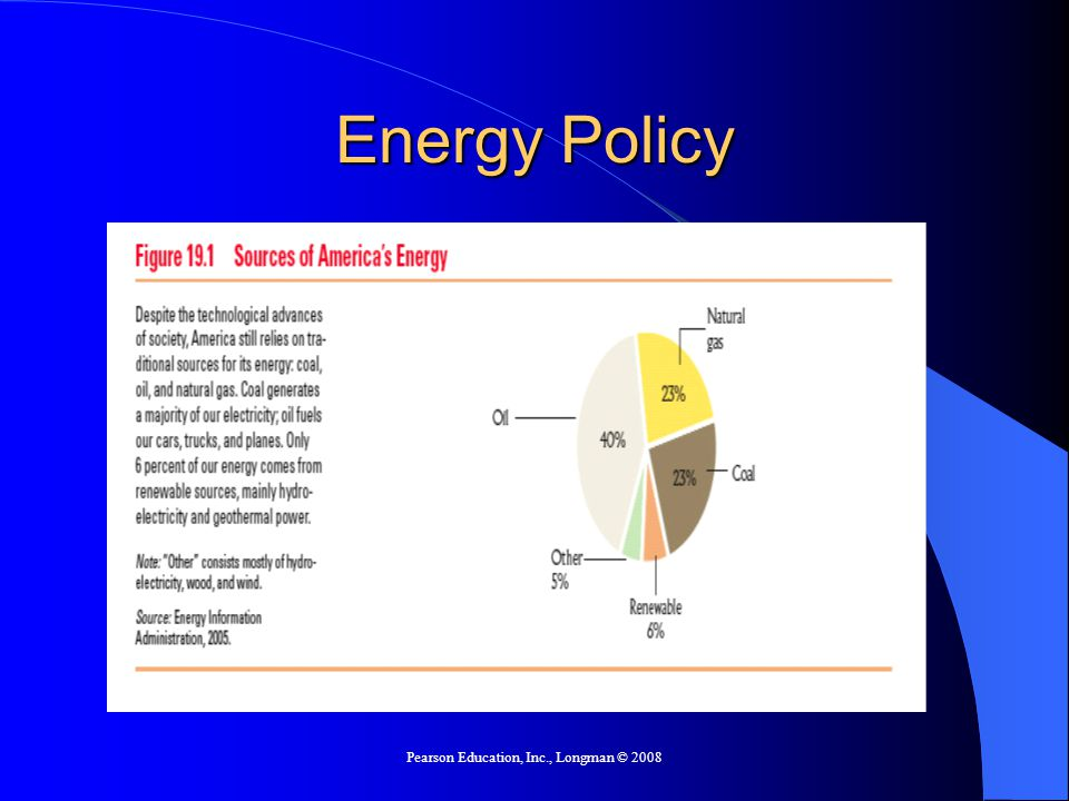 Pearson Education, Inc., Longman © 2008 Energy Policy