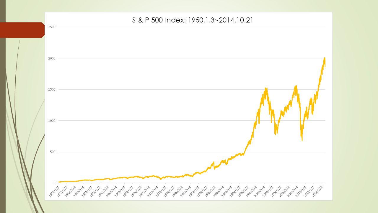 S & P 500 Index: 1950.1.3~2014.10.21