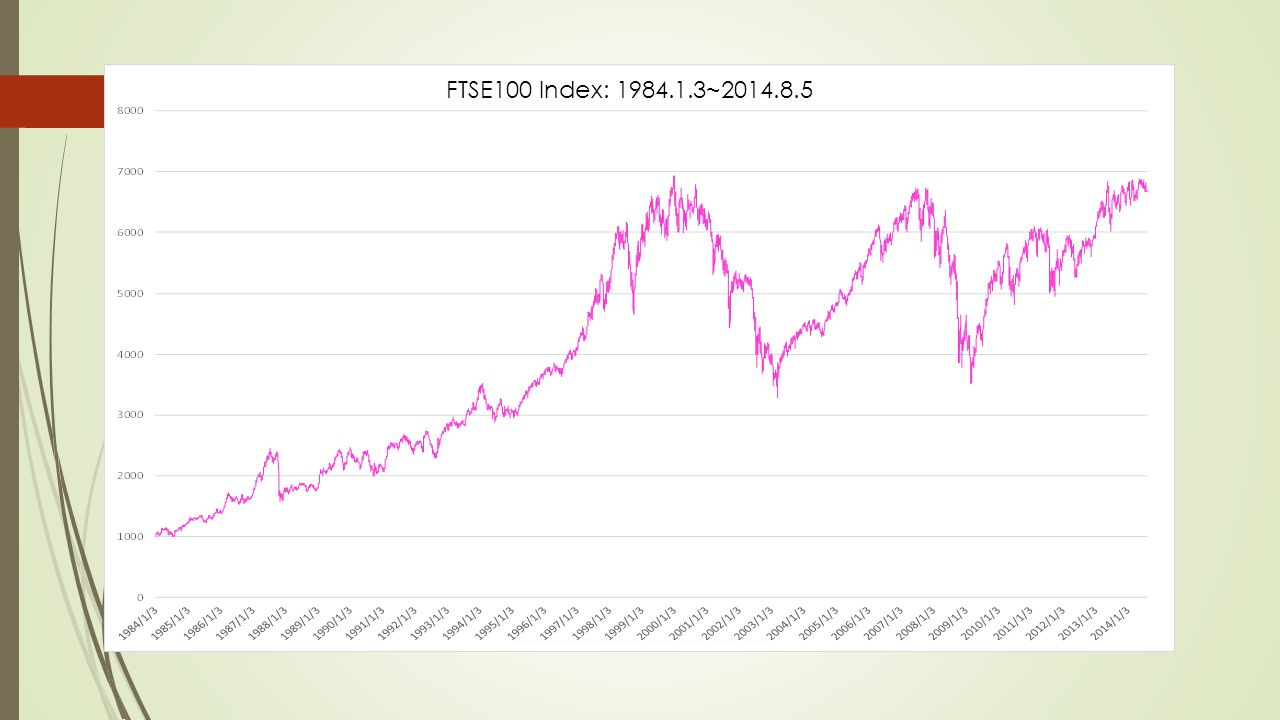FTSE100 Index: 1984.1.3~2014.8.5