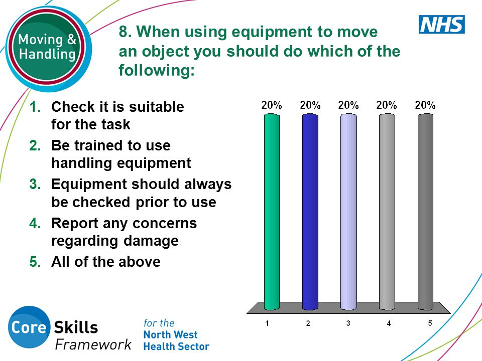 8. When using equipment to move an object you should do which of the following: 1.Check it is suitable for the task 2.Be trained to use handling equip