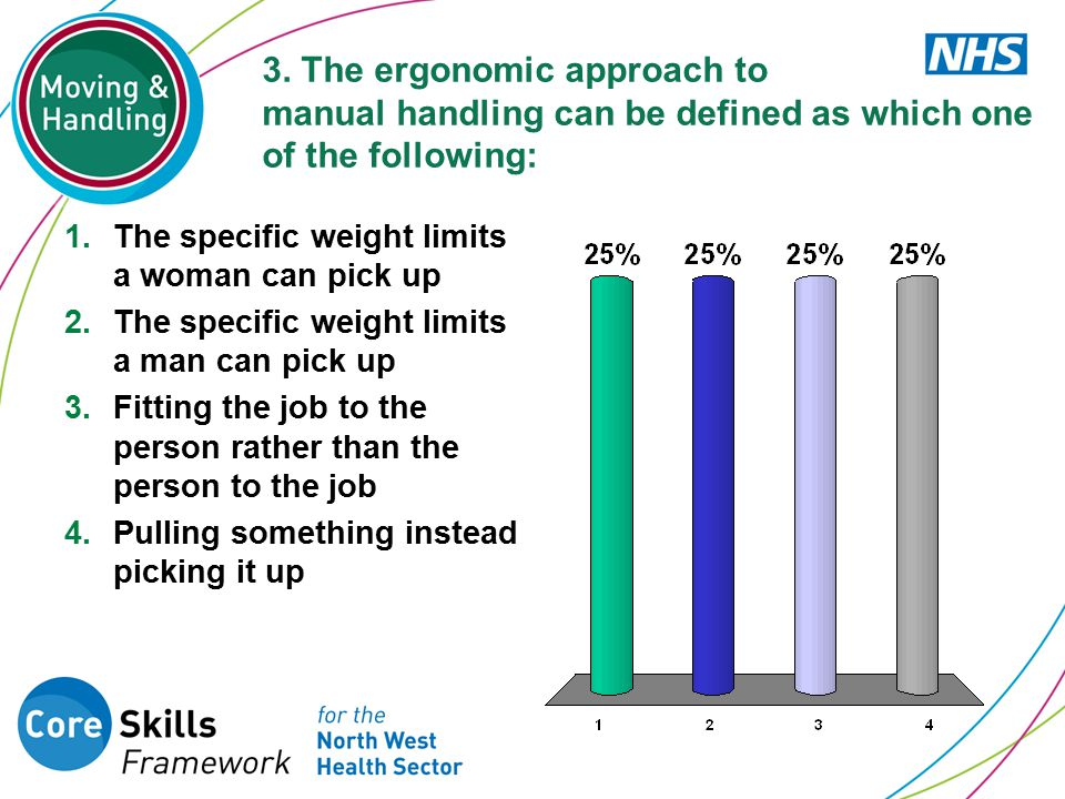 3. The ergonomic approach to manual handling can be defined as which one of the following: 1.The specific weight limits a woman can pick up 2.The spec
