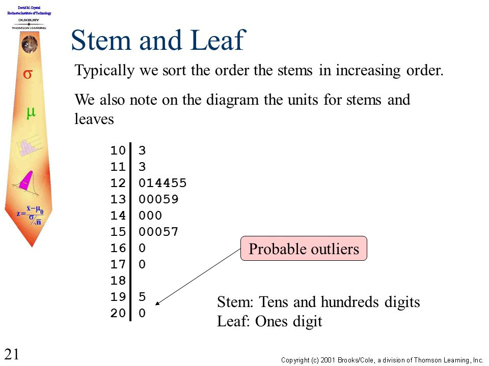 21 Stem and Leaf 10 11 12 13 14 15 16 17 18 19 20 3 014455 00059 000 00057 0 5 0 Typically we sort the order the stems in increasing order.