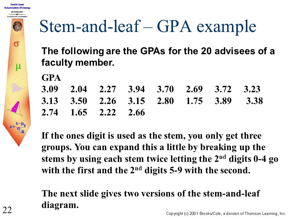 22 Stem-and-leaf – GPA example The following are the GPAs for the 20 advisees of a faculty member.