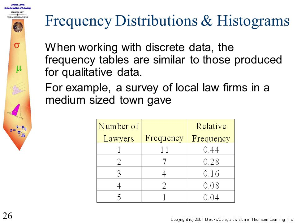 26 Frequency Distributions & Histograms When working with discrete data, the frequency tables are similar to those produced for qualitative data.