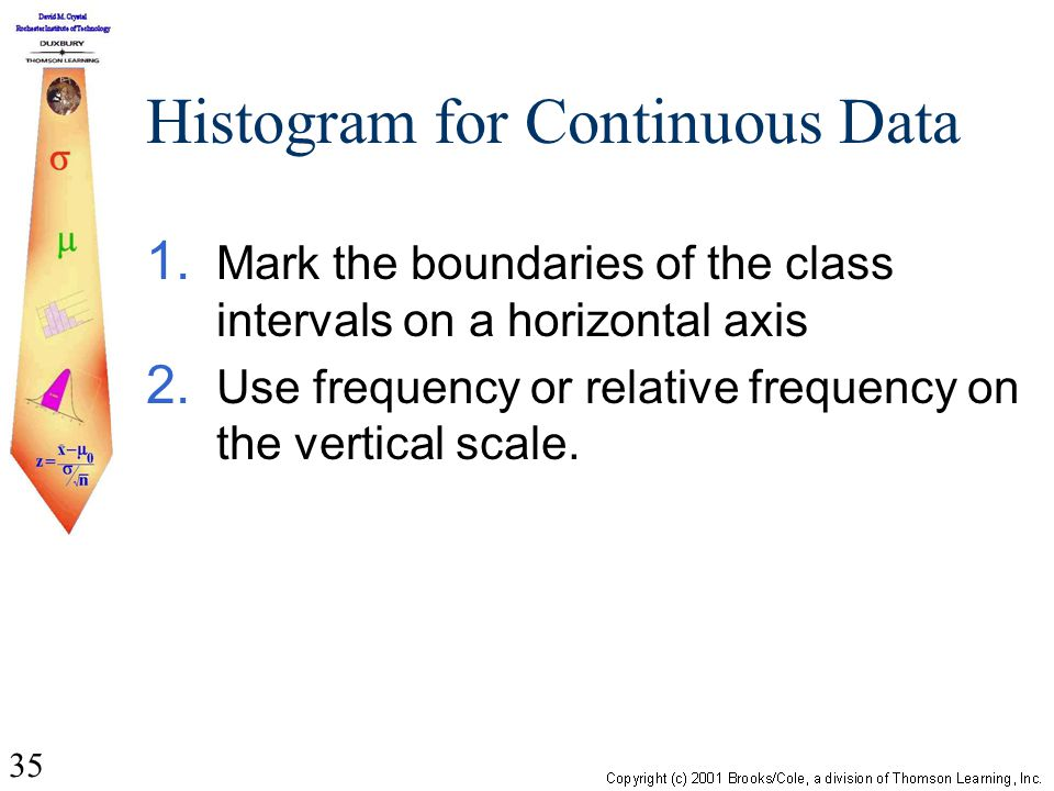 35 Histogram for Continuous Data 1.