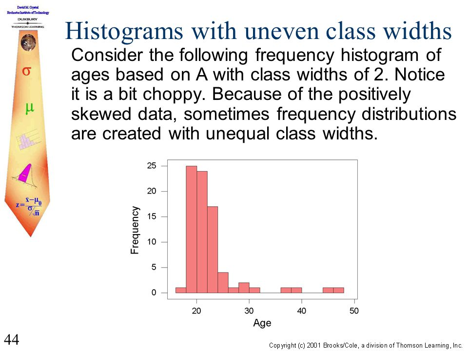 44 Histograms with uneven class widths Consider the following frequency histogram of ages based on A with class widths of 2.