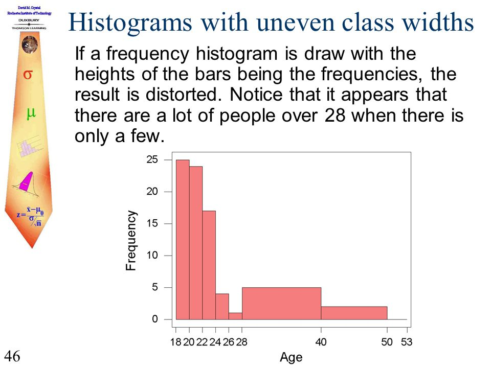 46 Histograms with uneven class widths If a frequency histogram is draw with the heights of the bars being the frequencies, the result is distorted. N
