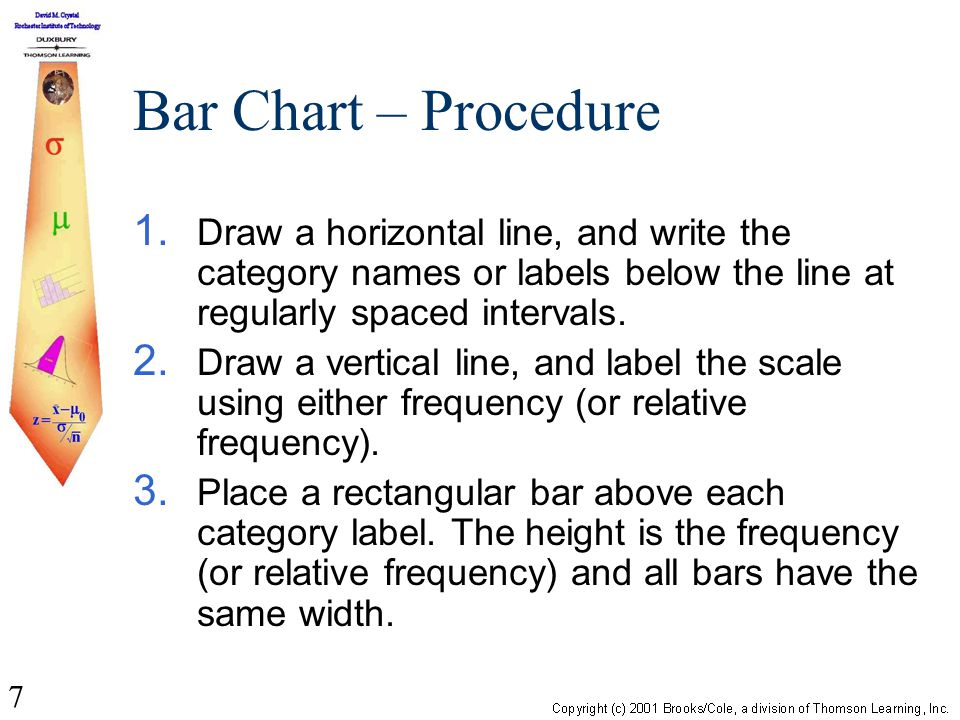 7 Bar Chart – Procedure 1. Draw a horizontal line, and write the category names or labels below the line at regularly spaced intervals. 2. Draw a vert