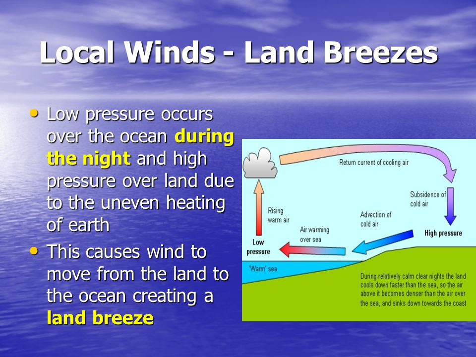 Local Winds - Land Breezes Low pressure occurs over the ocean during the night and high pressure over land due to the uneven heating of earth Low pres