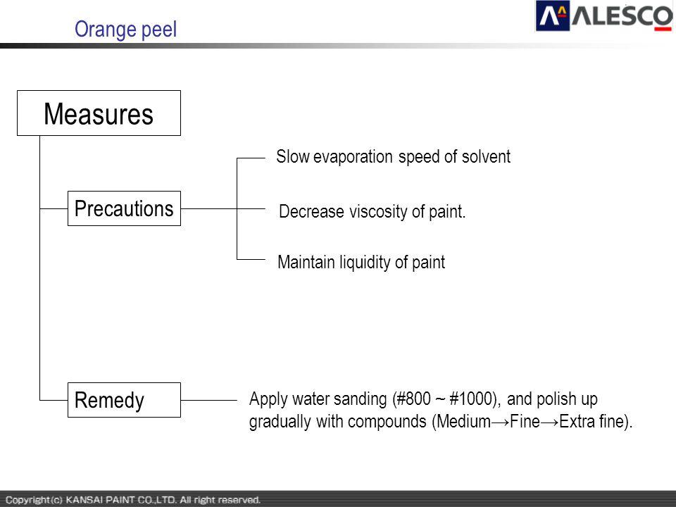 Orange peel Measures Precautions Remedy Slow evaporation speed of solvent Maintain liquidity of paint Apply water sanding (#800 ~ #1000), and polish u