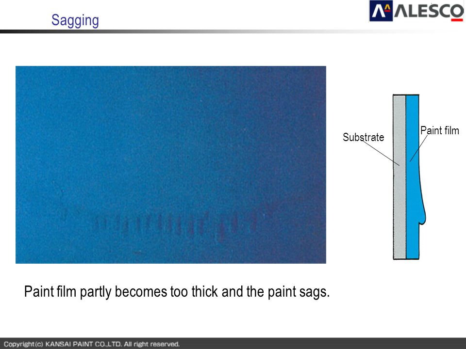 Sagging Substrate Paint film Paint film partly becomes too thick and the paint sags.